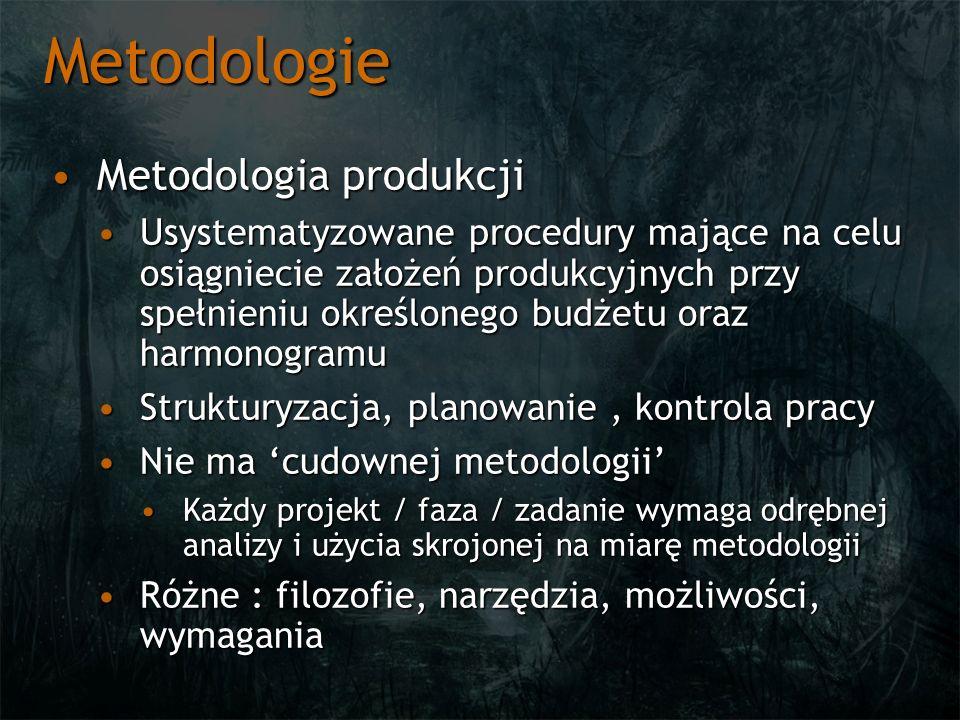 Metodologie Metodologia produkcji