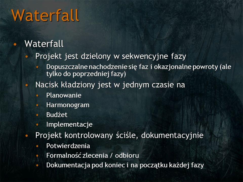 Waterfall Waterfall Projekt jest dzielony w sekwencyjne fazy