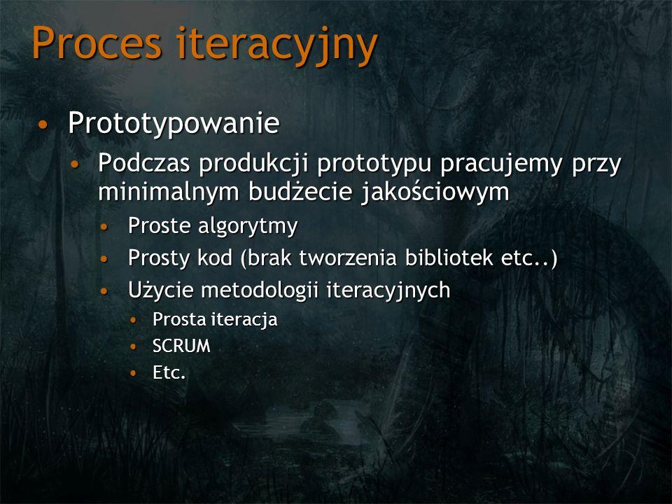 Proces iteracyjny Prototypowanie