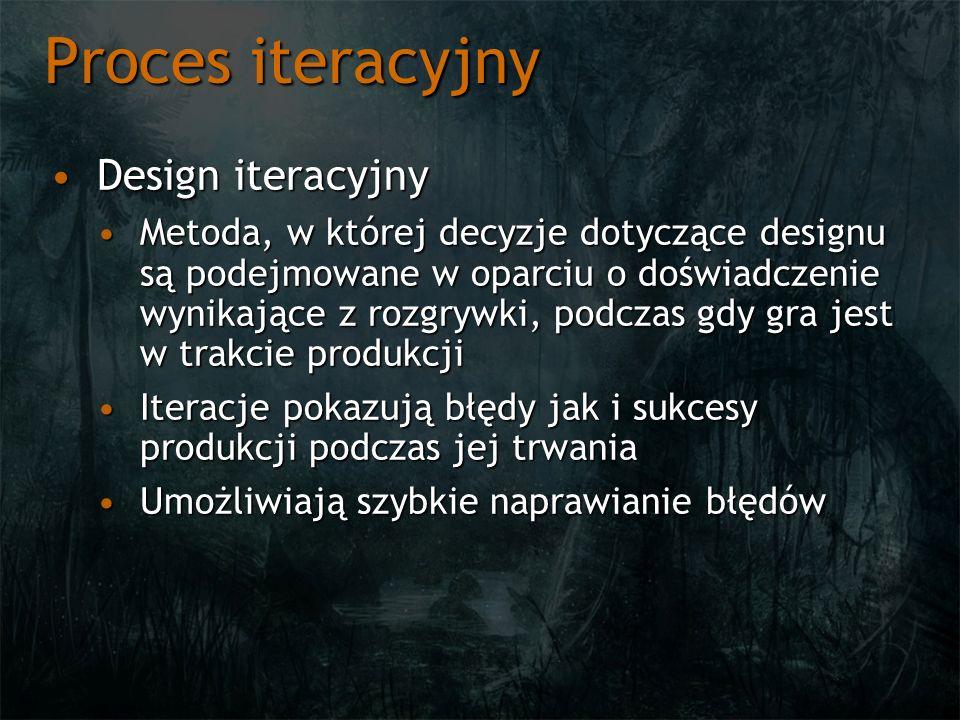 Proces iteracyjny Design iteracyjny