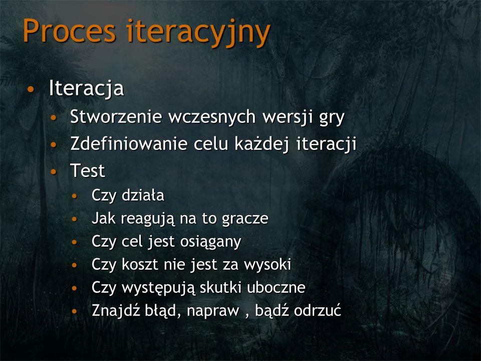 Proces iteracyjny Iteracja Stworzenie wczesnych wersji gry