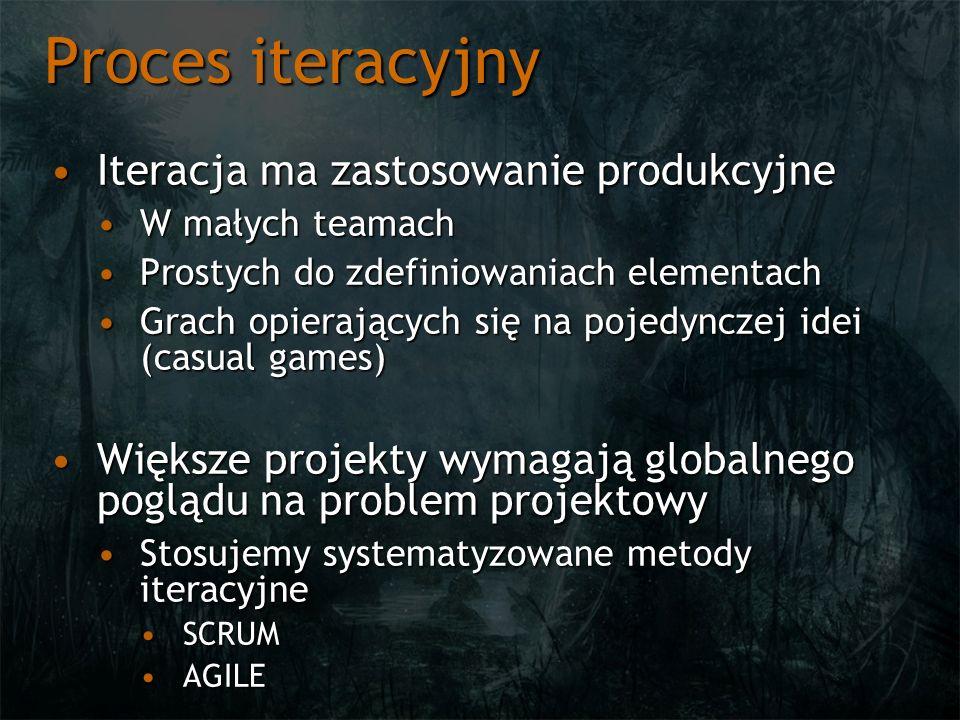 Proces iteracyjny Iteracja ma zastosowanie produkcyjne