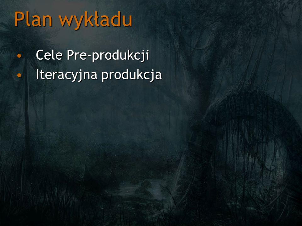 Plan wykładu Cele Pre-produkcji Iteracyjna produkcja