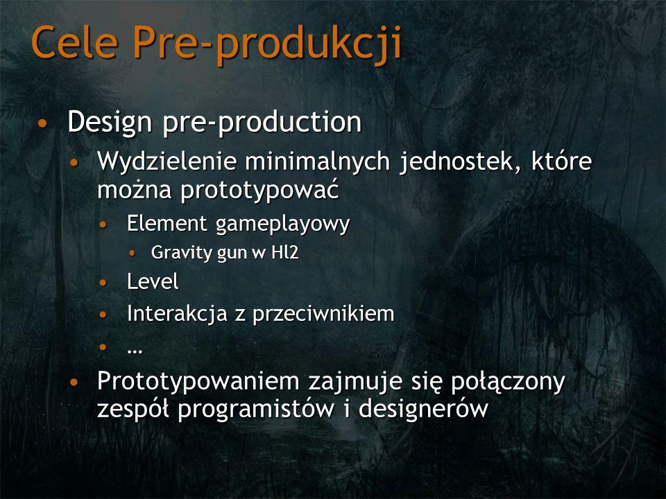 Cele Pre-produkcji Design pre-production