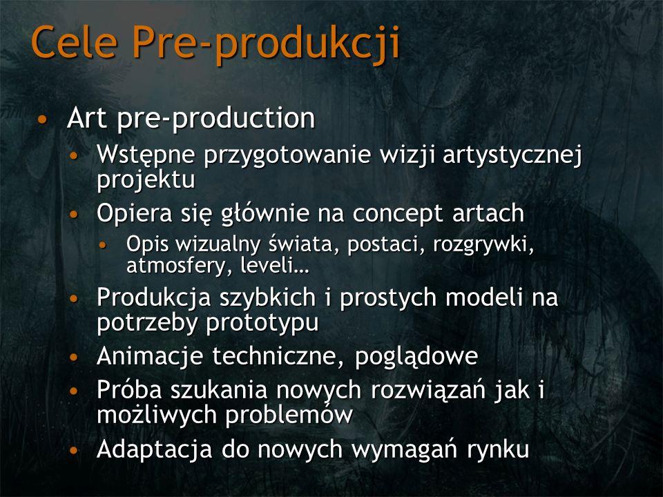 Cele Pre-produkcji Art pre-production
