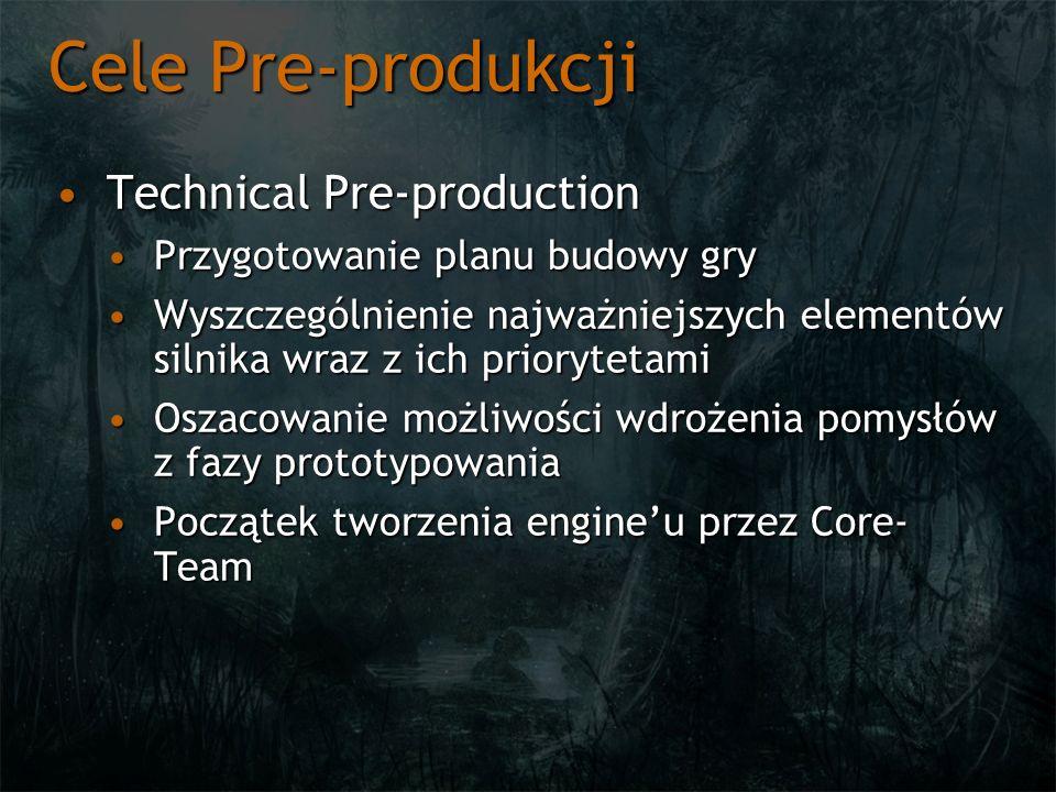 Cele Pre-produkcji Technical Pre-production