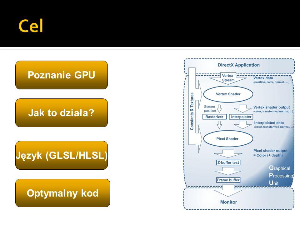 Cel Poznanie GPU Jak to działa Język (GLSL/HLSL) Optymalny kod