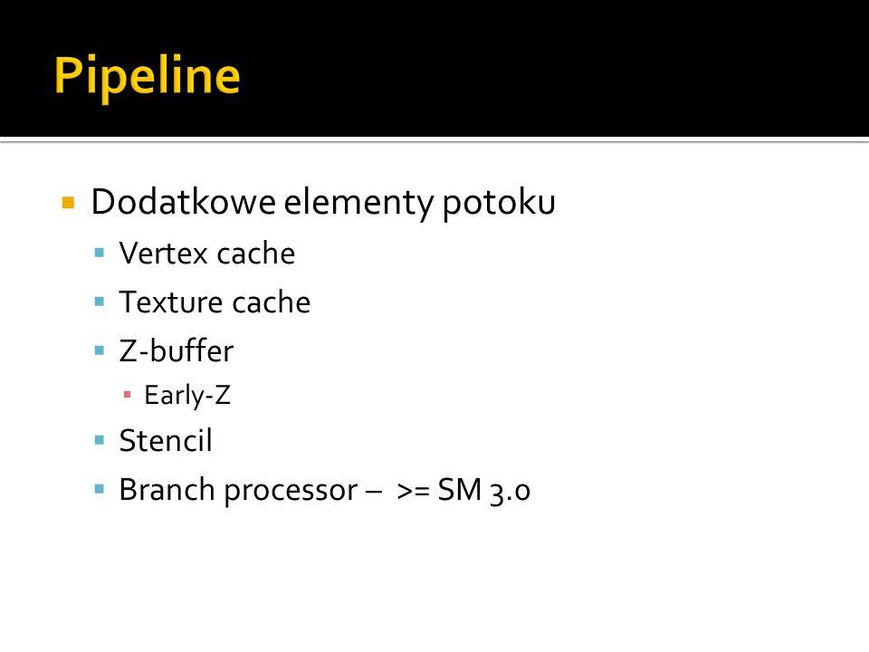 Pipeline Dodatkowe elementy potoku Vertex cache Texture cache Z-buffer