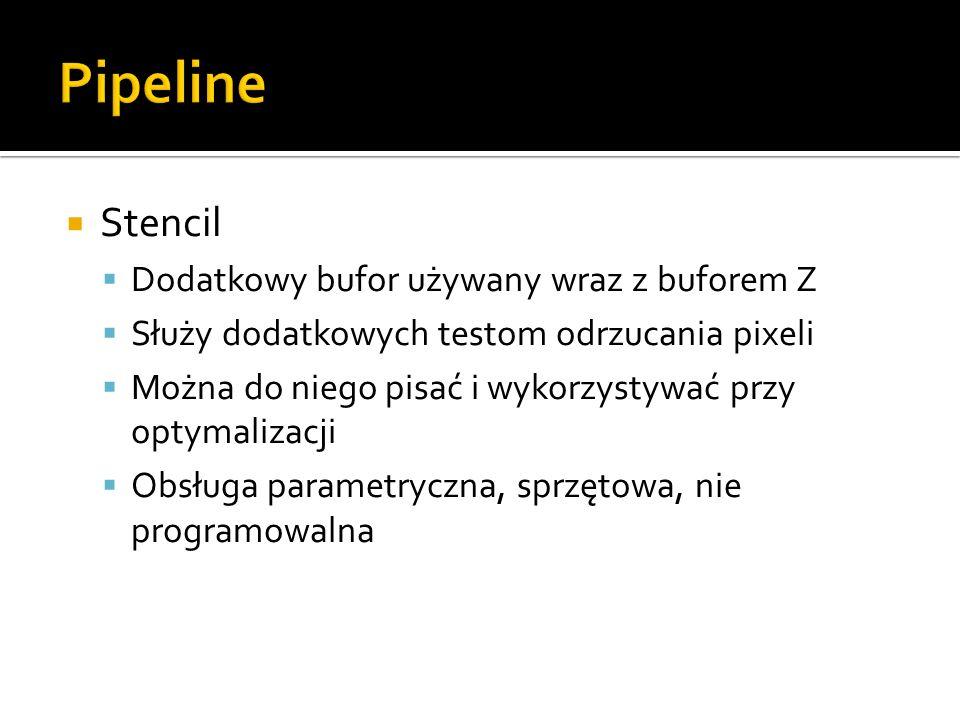 Pipeline Stencil Dodatkowy bufor używany wraz z buforem Z