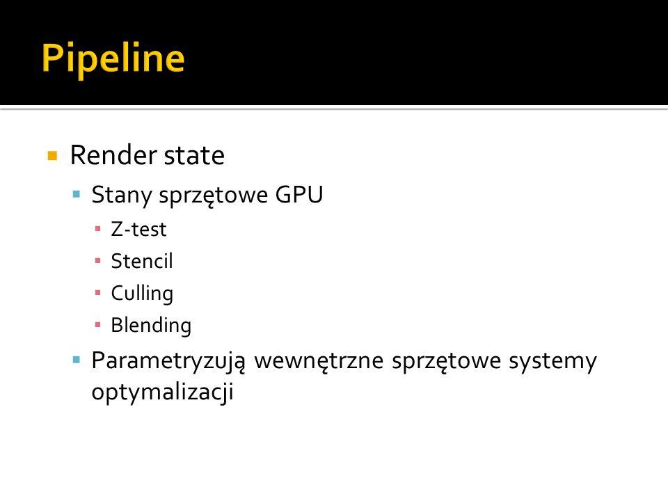Pipeline Render state Stany sprzętowe GPU