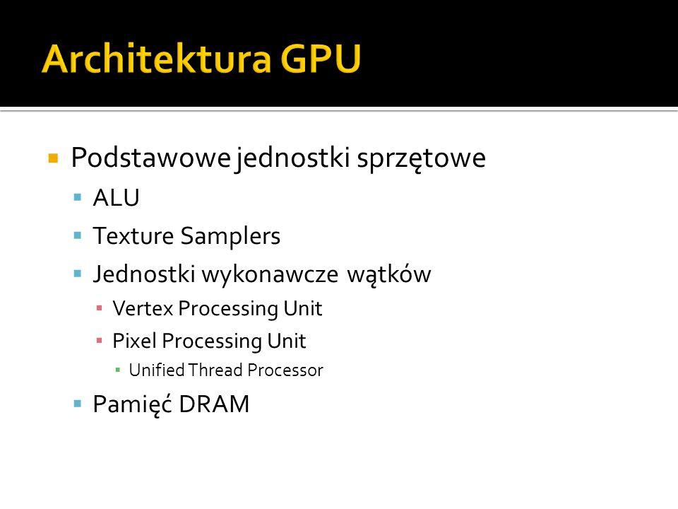 Architektura GPU Podstawowe jednostki sprzętowe ALU Texture Samplers