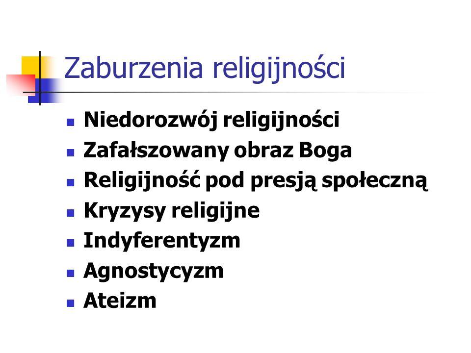 Zaburzenia religijności