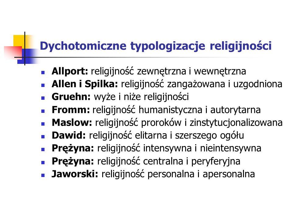 Dychotomiczne typologizacje religijności