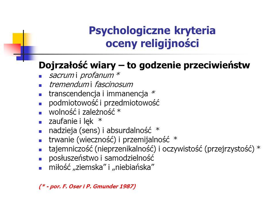 Psychologiczne kryteria oceny religijności
