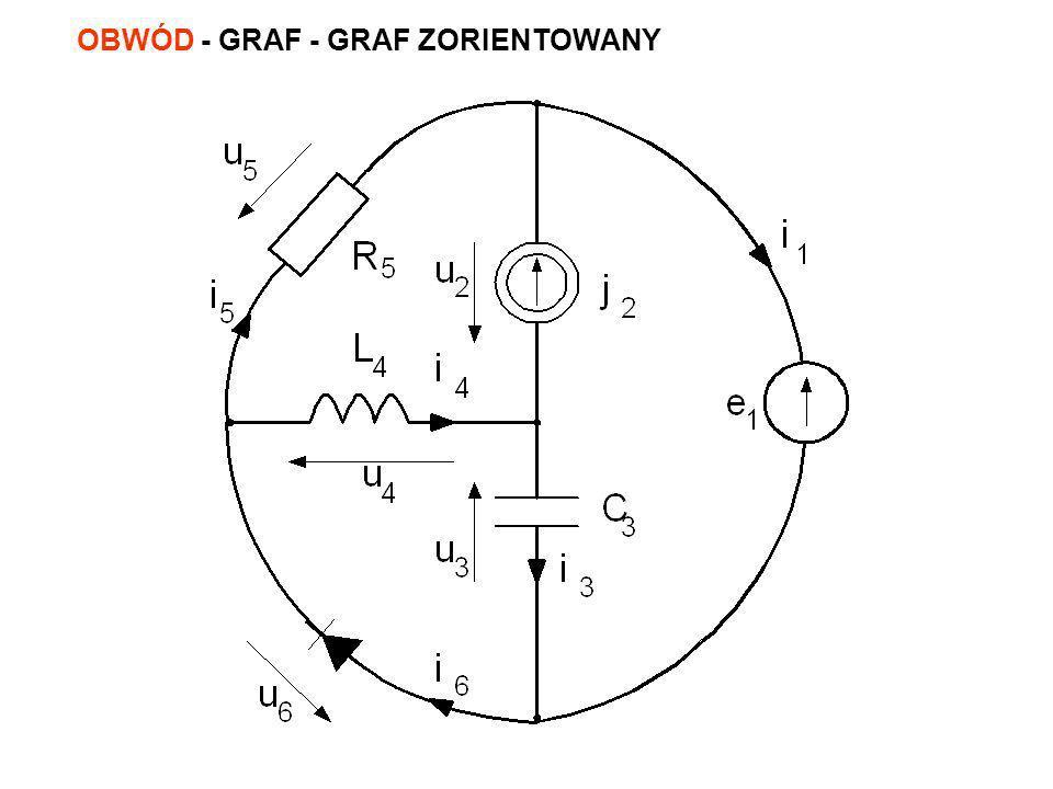 OBWÓD - GRAF - GRAF ZORIENTOWANY