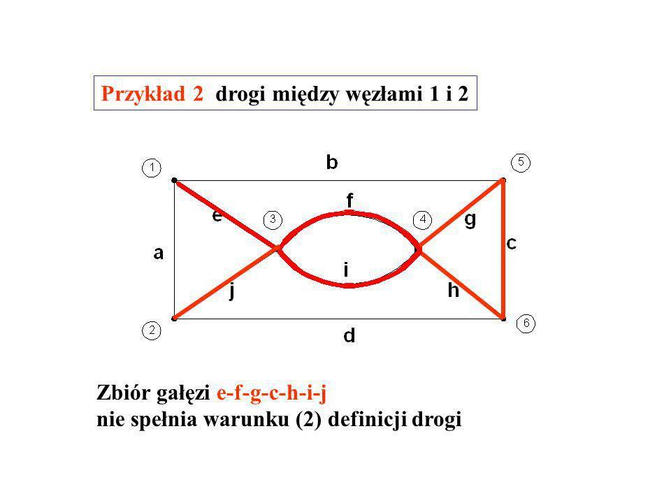Przykład 2 drogi między węzłami 1 i 2