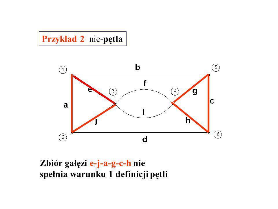 Przykład 2 nie-pętla Zbiór gałęzi e-j-a-g-c-h nie spełnia warunku 1 definicji pętli