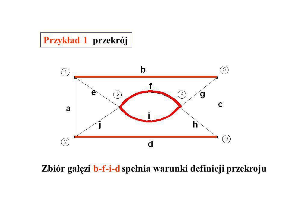 Przykład 1 przekrój Zbiór gałęzi b-f-i-d spełnia warunki definicji przekroju