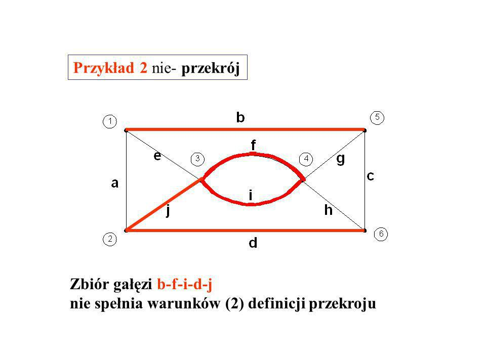 Przykład 2 nie- przekrój