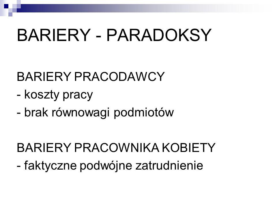 BARIERY - PARADOKSY BARIERY PRACODAWCY - koszty pracy