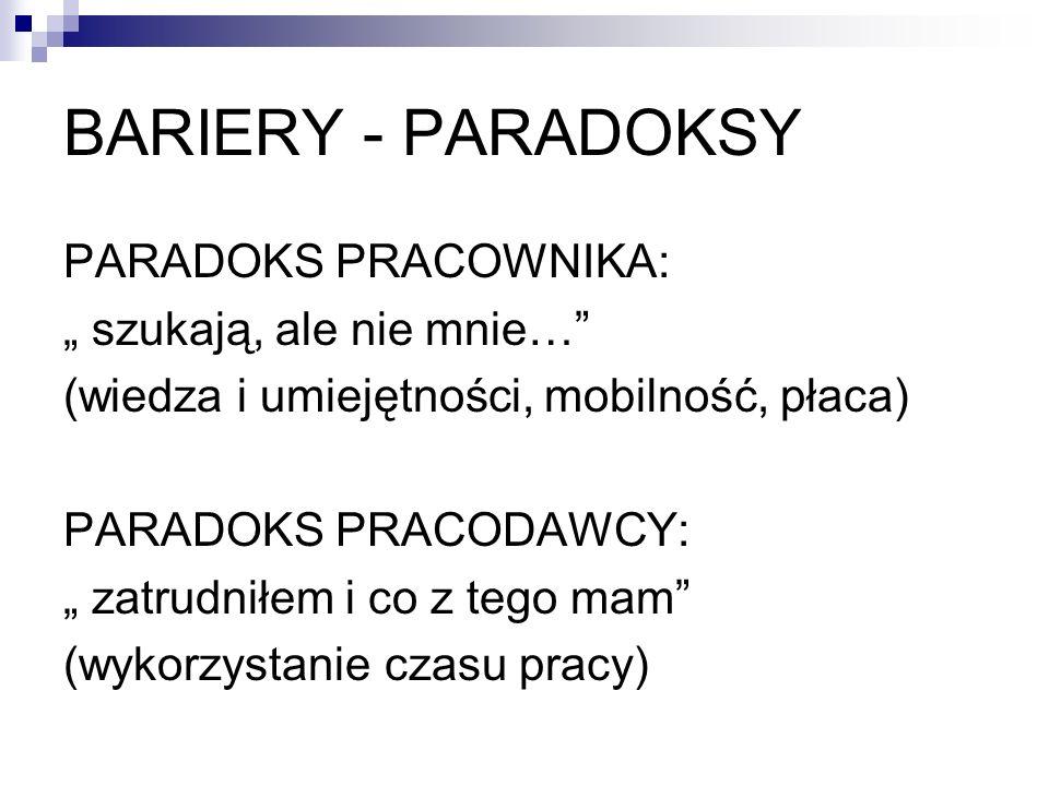 """BARIERY - PARADOKSY PARADOKS PRACOWNIKA: """" szukają, ale nie mnie…"""