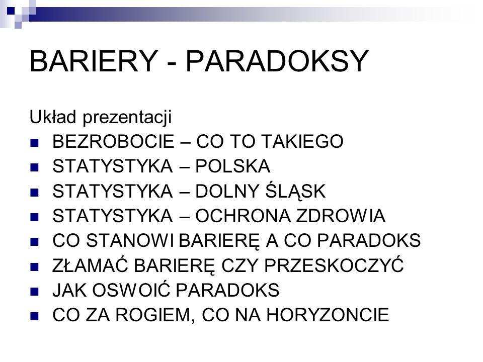 BARIERY - PARADOKSY Układ prezentacji BEZROBOCIE – CO TO TAKIEGO