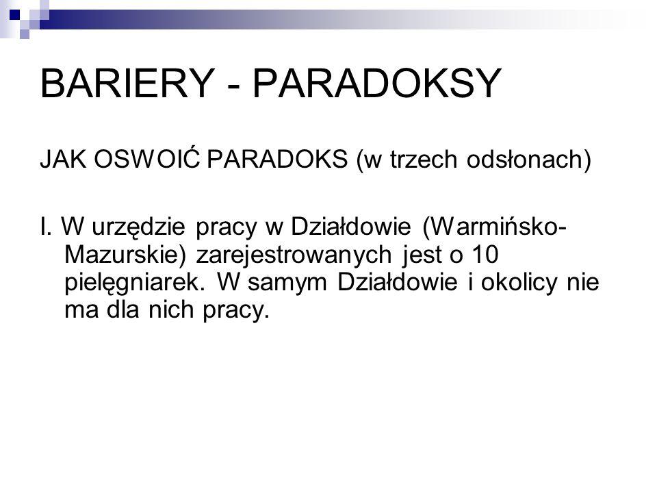 BARIERY - PARADOKSY JAK OSWOIĆ PARADOKS (w trzech odsłonach)