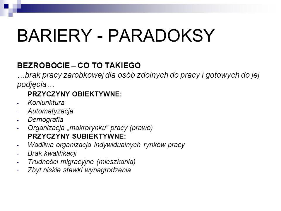 BARIERY - PARADOKSY BEZROBOCIE – CO TO TAKIEGO