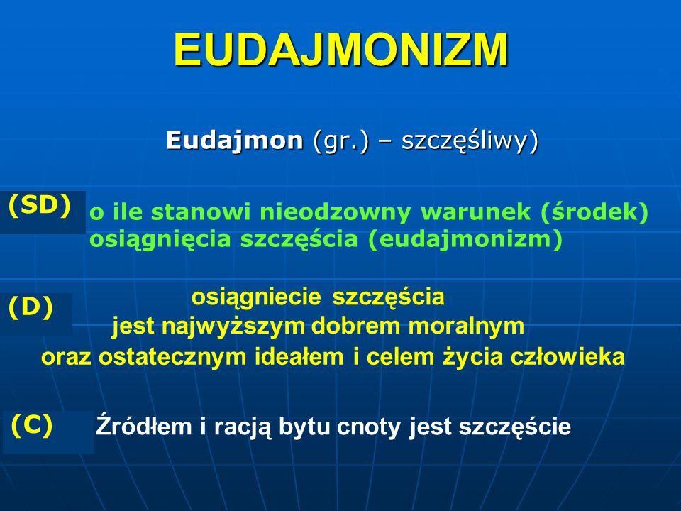 Eudajmon (gr.) – szczęśliwy)