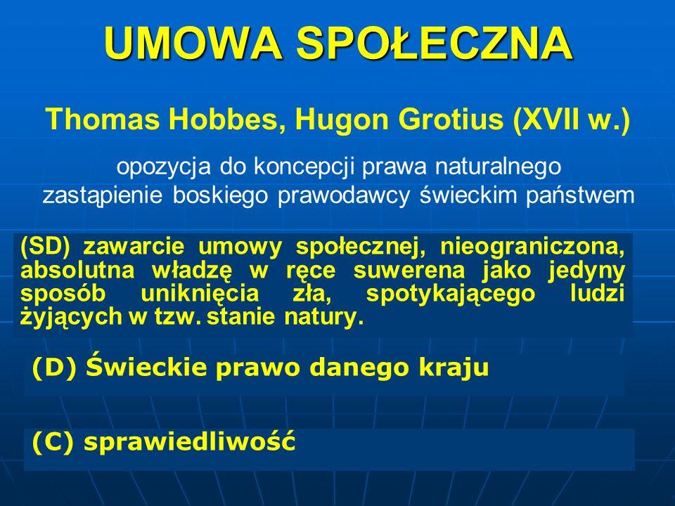 Thomas Hobbes, Hugon Grotius (XVII w.)