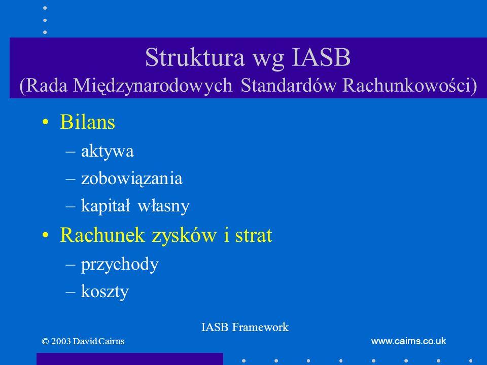 Struktura wg IASB (Rada Międzynarodowych Standardów Rachunkowości)