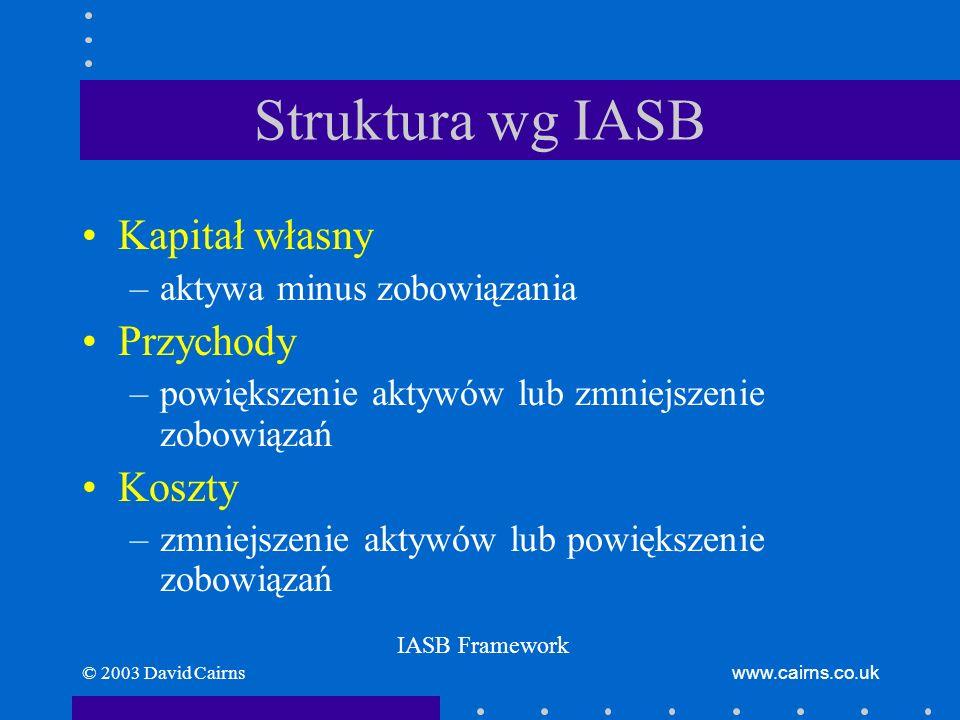 Struktura wg IASB Kapitał własny Przychody Koszty