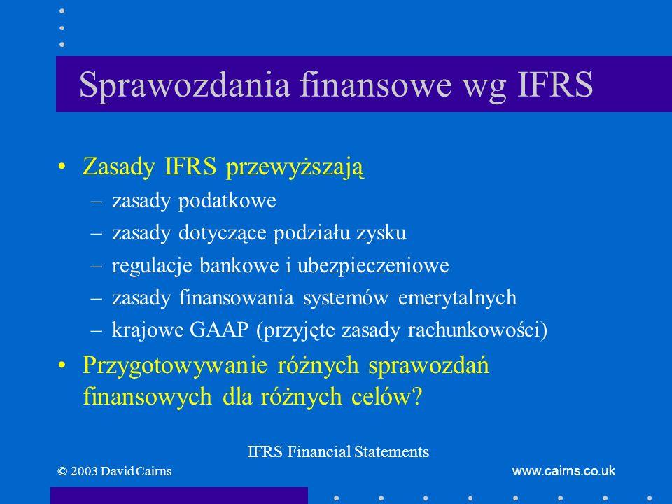 Sprawozdania finansowe wg IFRS