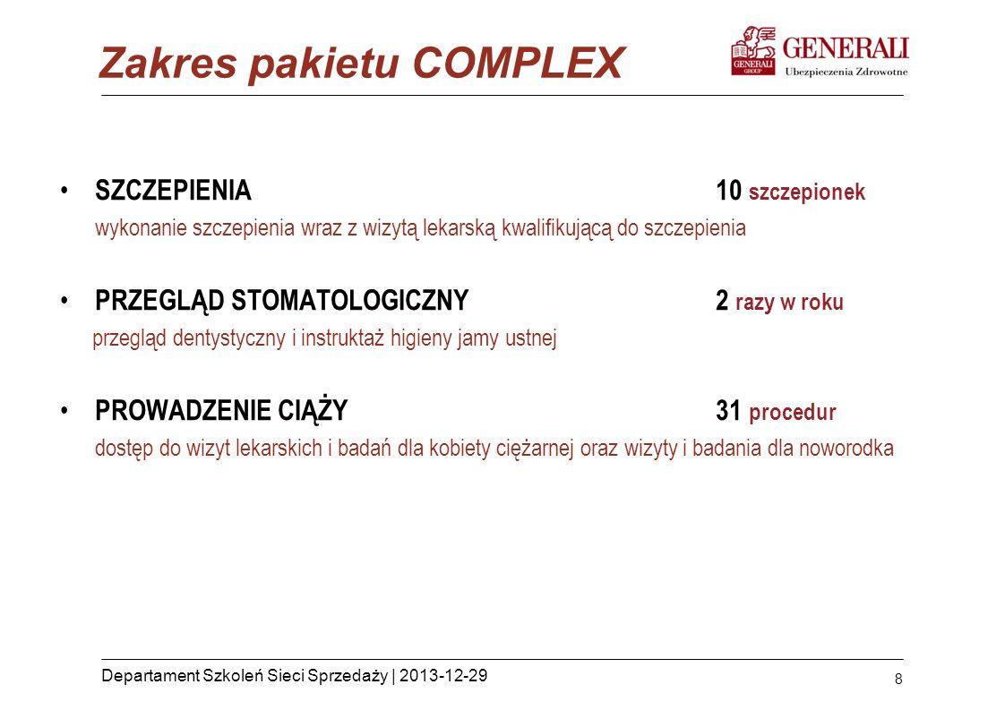 Zakres pakietu COMPLEX