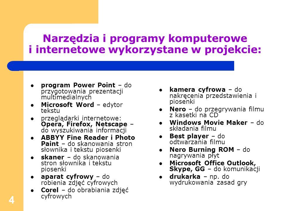Narzędzia i programy komputerowe i internetowe wykorzystane w projekcie: