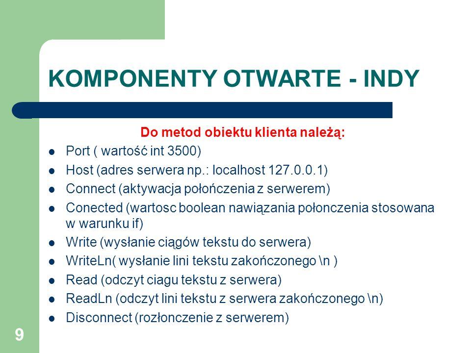 KOMPONENTY OTWARTE - INDY