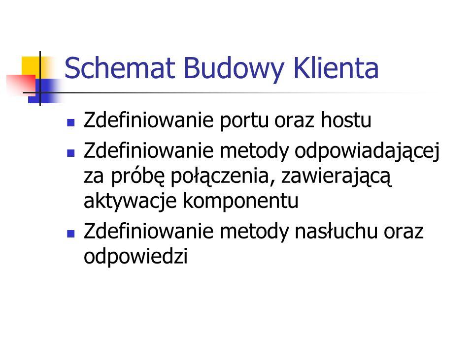 Schemat Budowy Klienta