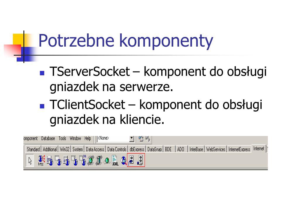 Potrzebne komponenty TServerSocket – komponent do obsługi gniazdek na serwerze.