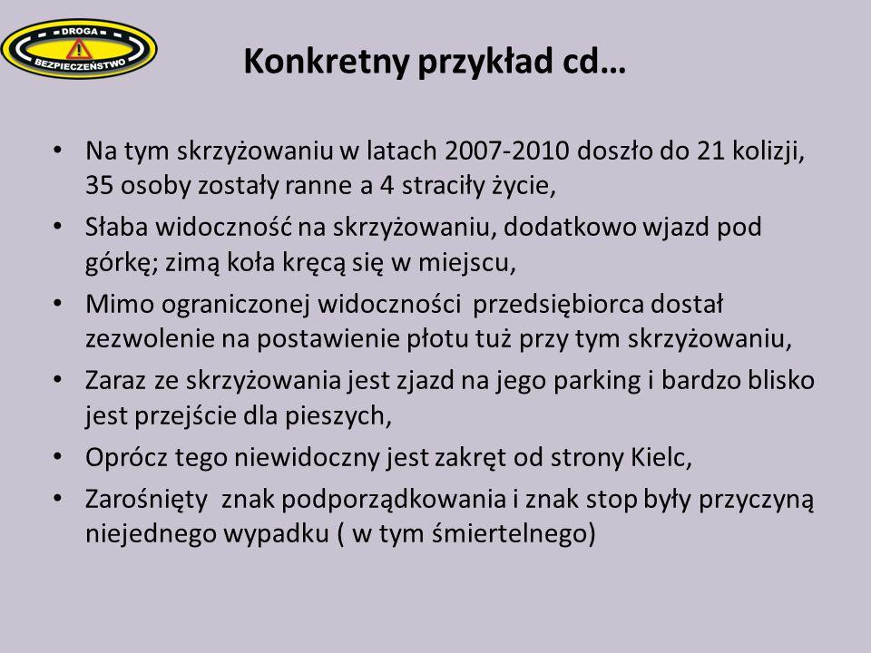 Konkretny przykład cd…
