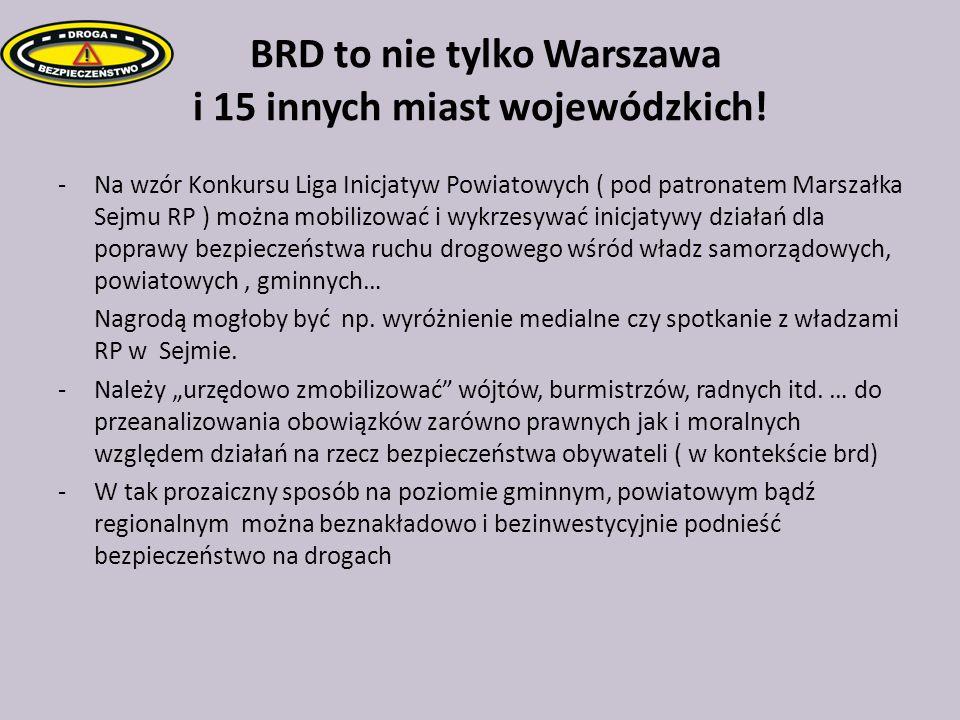 BRD to nie tylko Warszawa i 15 innych miast wojewódzkich!