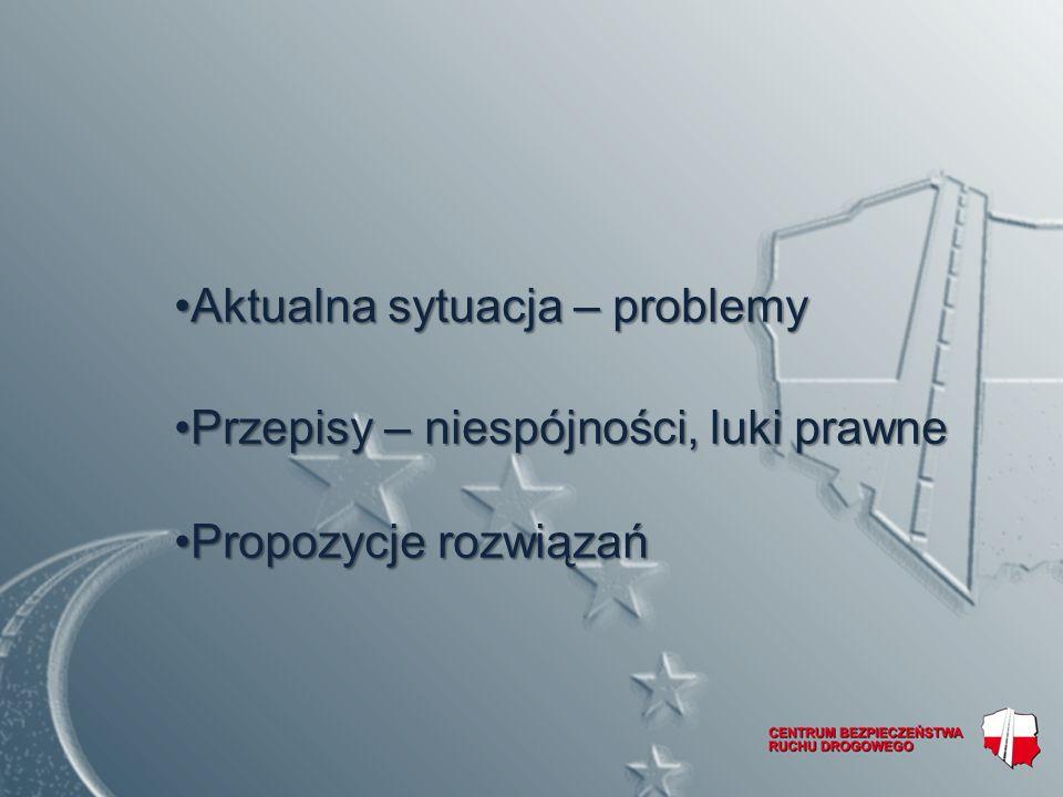 Aktualna sytuacja – problemy