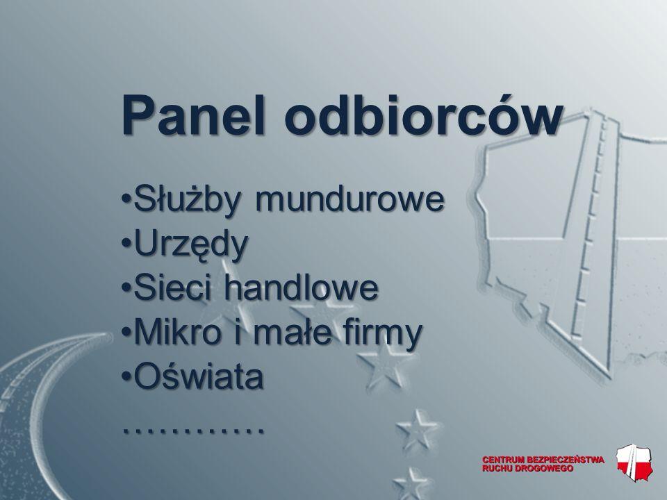Panel odbiorców Służby mundurowe Urzędy Sieci handlowe