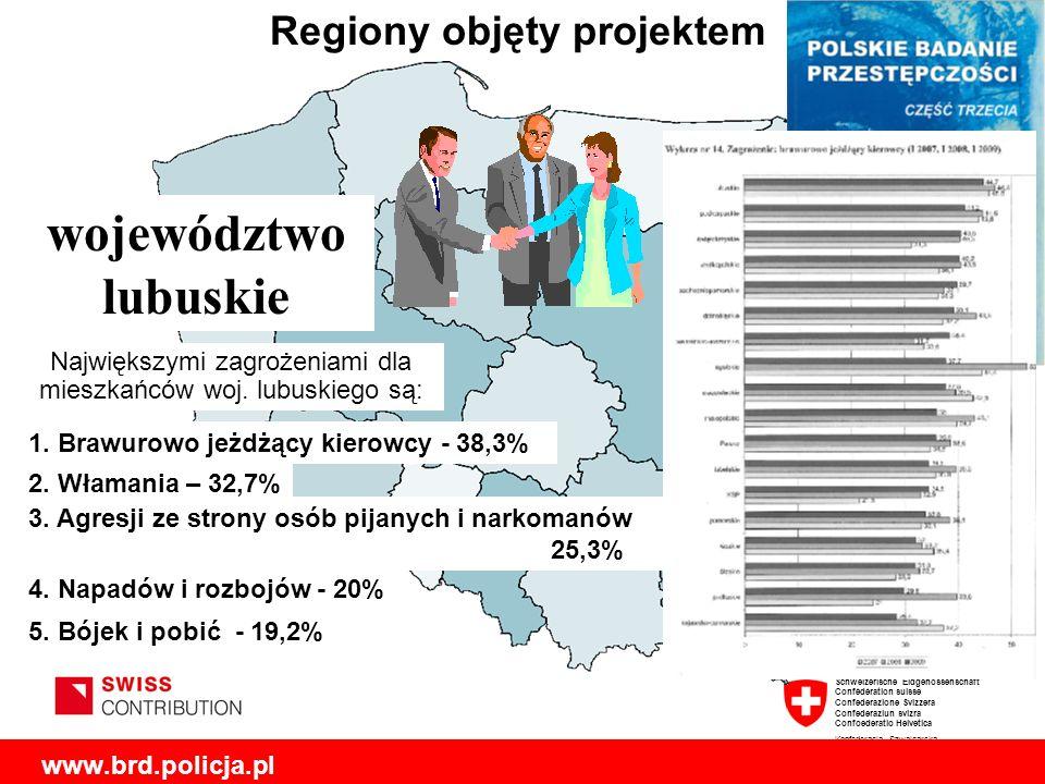 Regiony objęty projektem