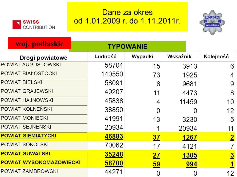 Dane za okres od 1.01.2009 r. do 1.11.2011r. woj. podlaskie TYPOWANIE