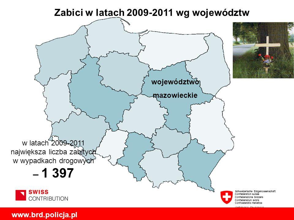 w latach 2009-2011 największa liczba zabitych w wypadkach drogowych