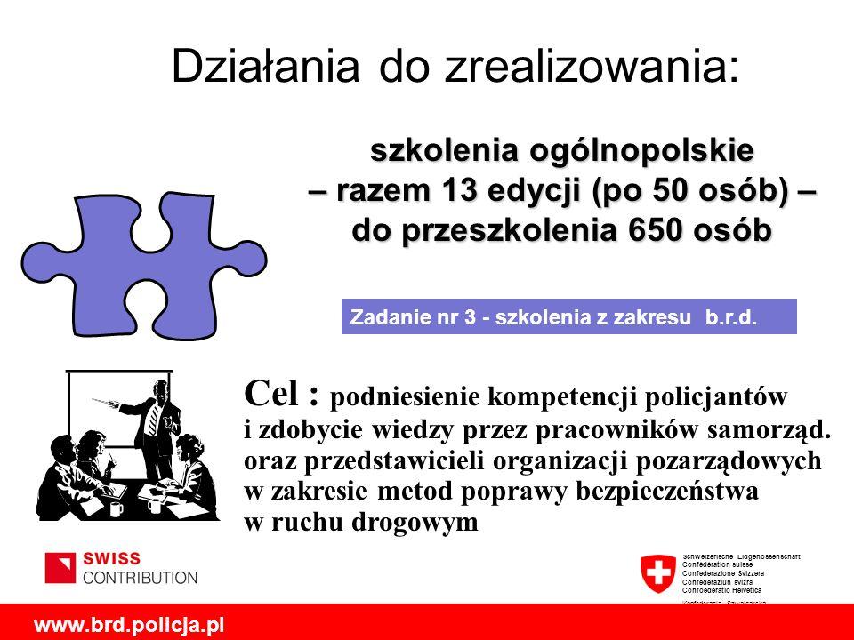 szkolenia ogólnopolskie – razem 13 edycji (po 50 osób) –