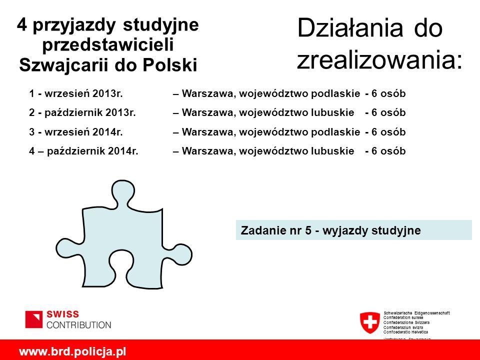 4 przyjazdy studyjne przedstawicieli Szwajcarii do Polski