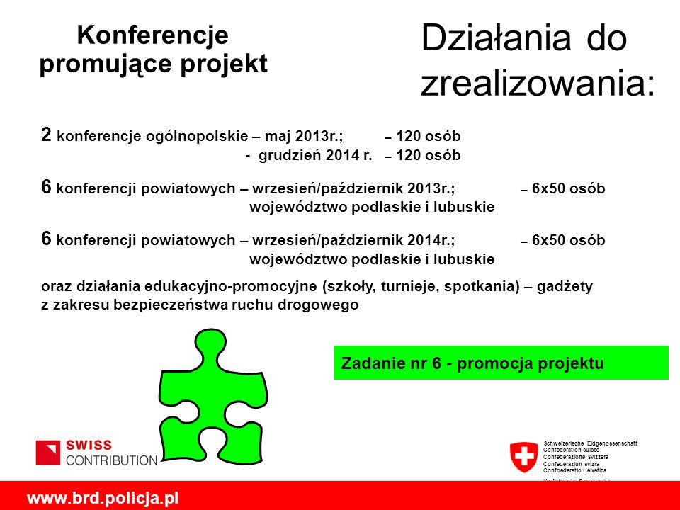 Konferencje promujące projekt