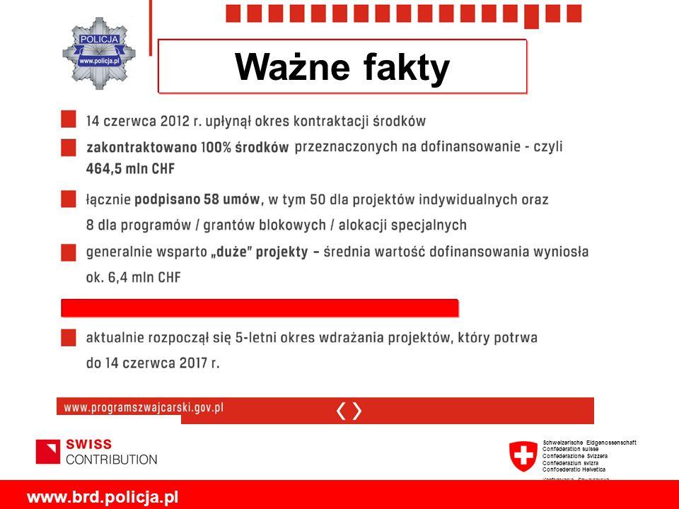Ważne fakty www.brd.policja.pl