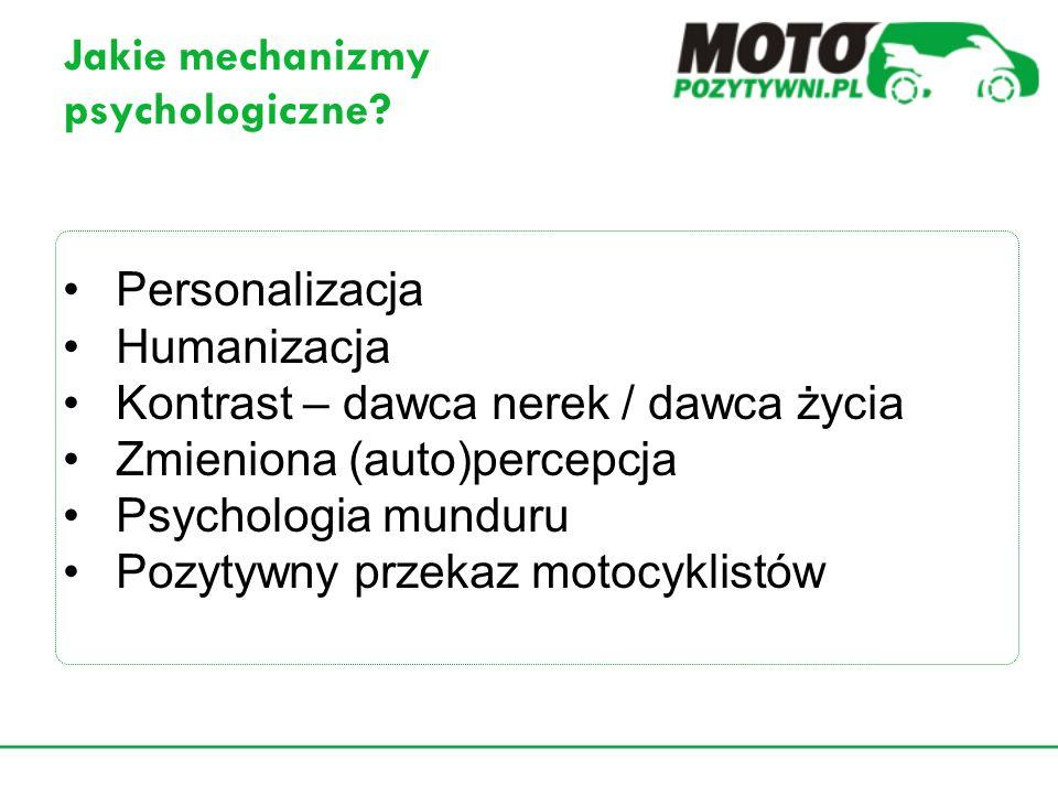 Jakie mechanizmy psychologiczne